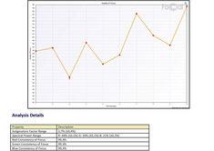 Стабильность контрастного автофокуса на 24 мм
