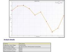 Стабильность фазового автофокуса на 24 мм