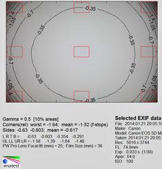Виньетирование, 75 мм, f/4.0