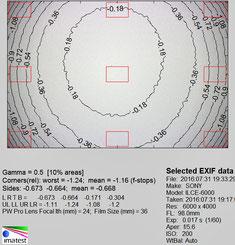 Виньетирование 100 мм f/5.6