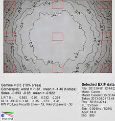 Виньетирование f/4, 35 мм