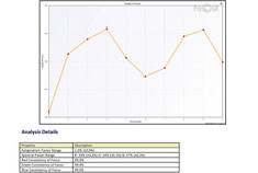 Стабильность фазового автофокуса на 70 мм