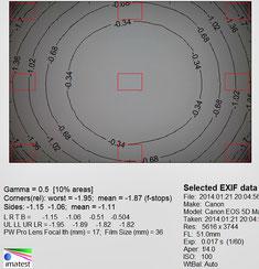 Виньетирование, 50 мм, f/4.0