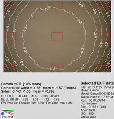 Виньетирование 50 мм f/2.8