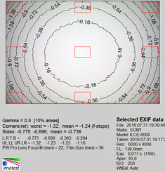 Виньетирование 135 мм f/5.6
