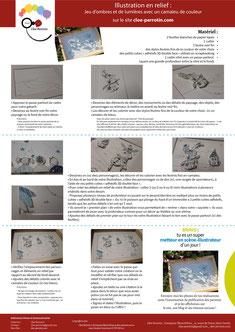 DIY Papercraft d'une illustration en papiers découpés en relief façon théâtre réalisé par l'illustratrice Cloé Perrotin