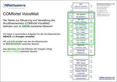 COMfortel VoiceMail in der Übersicht 2/2