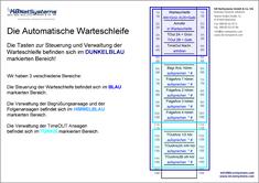 VoiceMail-System in der Übersicht 2/2