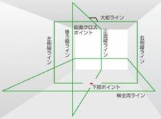 【追尾・鮮視度9倍】NAVI GEEZAセンサーKJCグリーンレーザー矩十字・横全周