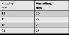 Möbelknopf 2B.4013....