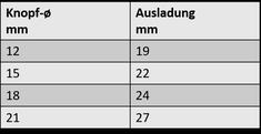 Möbelknopf 2B.3099....