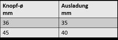 Möbelknopf 2H.2103.021 + 2H.2106.021