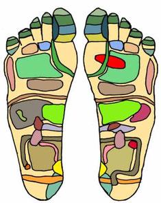 Foto: Jimmy / Reflexzonen Fußsohlen