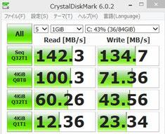 RX1に搭載しているSSDの性能