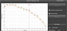 Резкость к диафрагме по центру (фокусное 17 мм)