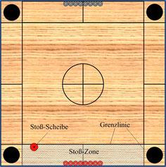 Novuss Spiel-Bereiche