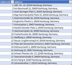 Using addresses Bing Maps API with Power BI