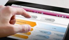 Les logiciels BPM constituent un support très utile au pilote de processus pour gérer la vie du processus.