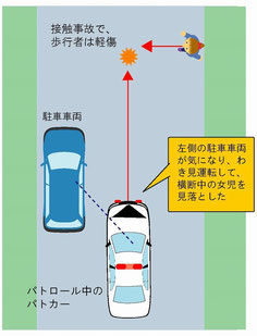 パトカー歩行者衝突事故