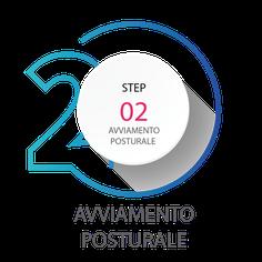 OSTEOPATA PISA - Osteopatia Santi Antonio - Olympia centro di fisioterapia e osteopatia in provincia di Pisa. - modulo prenotazioni online fisioterapia-osteopatia-ginnastica posturale (1)