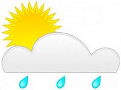 Wetter Harsum