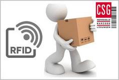 RFID Wissen