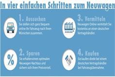 Neuwagen-Vermittlung.jpg