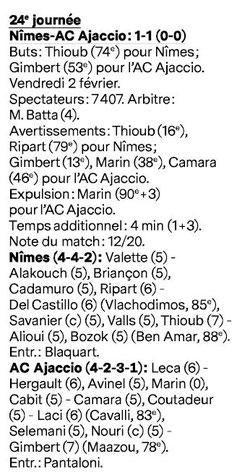 CHAMPIONNAT DE DOMINO'S LIGUE 2 DU NO -  J 9 à J 30 : LES RESULTATS DU NÎMES OLYMPIQUE  ET LES NOTES /  ETOILES DE FRANCE FOOTBALL (mis à jour intégralement) Image