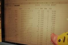 テーブル化したいデータが入力されている任意の場所を選択