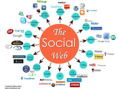 Social Networking Growth through Social Reach