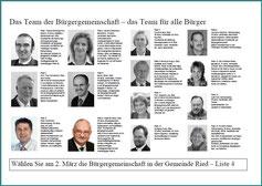 Kommunalwahl Kandidatenliste 2008