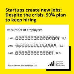 new jobs, vacancies, Ilmsens, Ilmenau, Stellenausschreibung