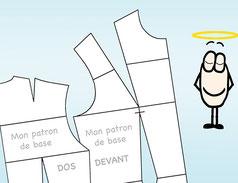 Comment faire un patron