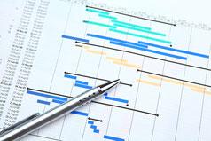 ガントチャート式経営計画の作り方研修