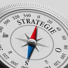 Strategie Management Skills www.hettwer-beratung.de Hettwer UnternehmensBeratung GmbH Kompetenz Beratung Experte Berater Profil Freiberufler Freelancer Spezialist Planung Organisation Kontrolle