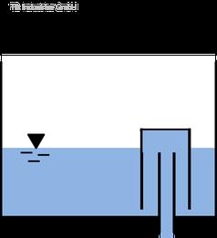 Aquaponik, Siphon, Bellsiphon, Glockensiphon, Ebbe-Flut-System