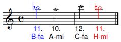 Naturtrompete