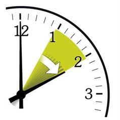 Se realista con el tiempo a la hora de organizarte - www.AorganiZarte.com