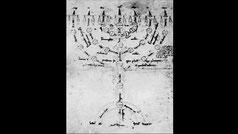 The menorah, Petrus of Poitiers, Compendium historiae in genealogia Christi, Munich, Bavaria, Germany