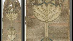menorah Peter Poitiers (Petrus Pictaviensis), Compendium historiae in genealogia Christi
