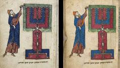 Aaron Lighting the Menorah, British Library, London, Add MS 11639