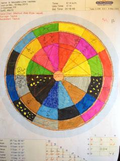 Sur le thème de cette Nouvelle Lune: le rythme de la vie en couleur (par mon fils).