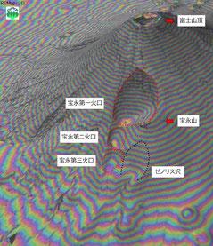 図1 宝永火口と宝永山の地形 宝永第2第3火口は宝永山により変形され,宝永山は宝永第1火口によりその一部が破壊されている.
