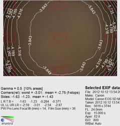 Виньетирование 24 мм f/2.8