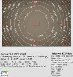Виньетирование 70 мм f/2.8