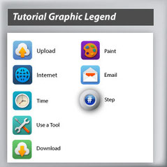 a legend representing the graphic symbols on the tutorial pages.