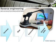 presentation reverse engineering