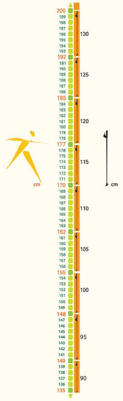 tabla de medidas orientativas para  bastones