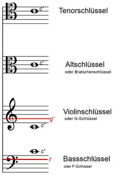 Notenschlüssel2.jpg