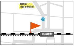 ●JR中央線・武蔵境のポート